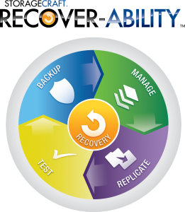STC_Recover-Ability_Wheel_Graphic